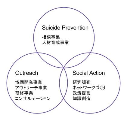 OVA3つの柱 (1)