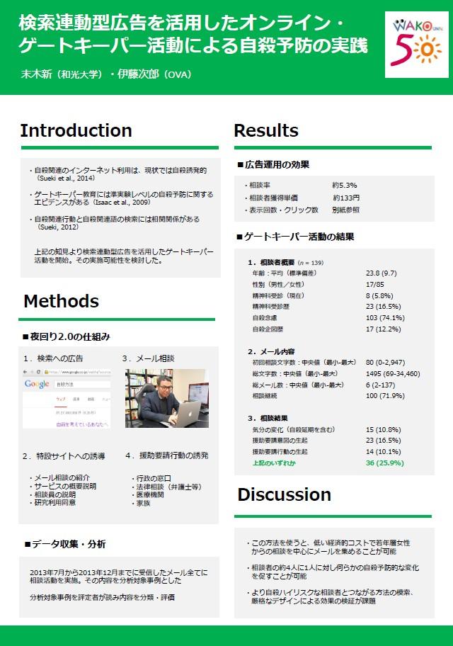 日本心理学会にて末木新先生が夜回り2.0について発表
